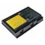 Аккумулятор для ноутбука Acer (BATCL50L)